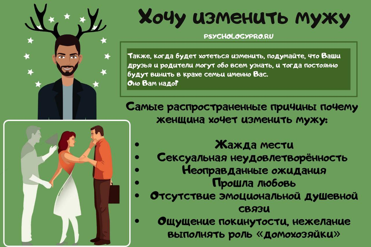 инфографик Хочу изменить мужу