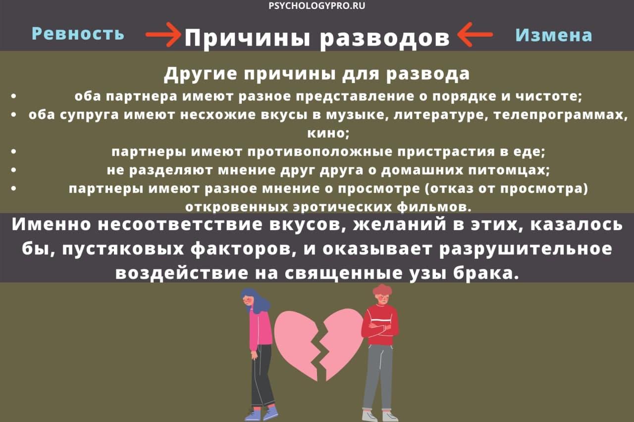 Инфографик Причины разводов