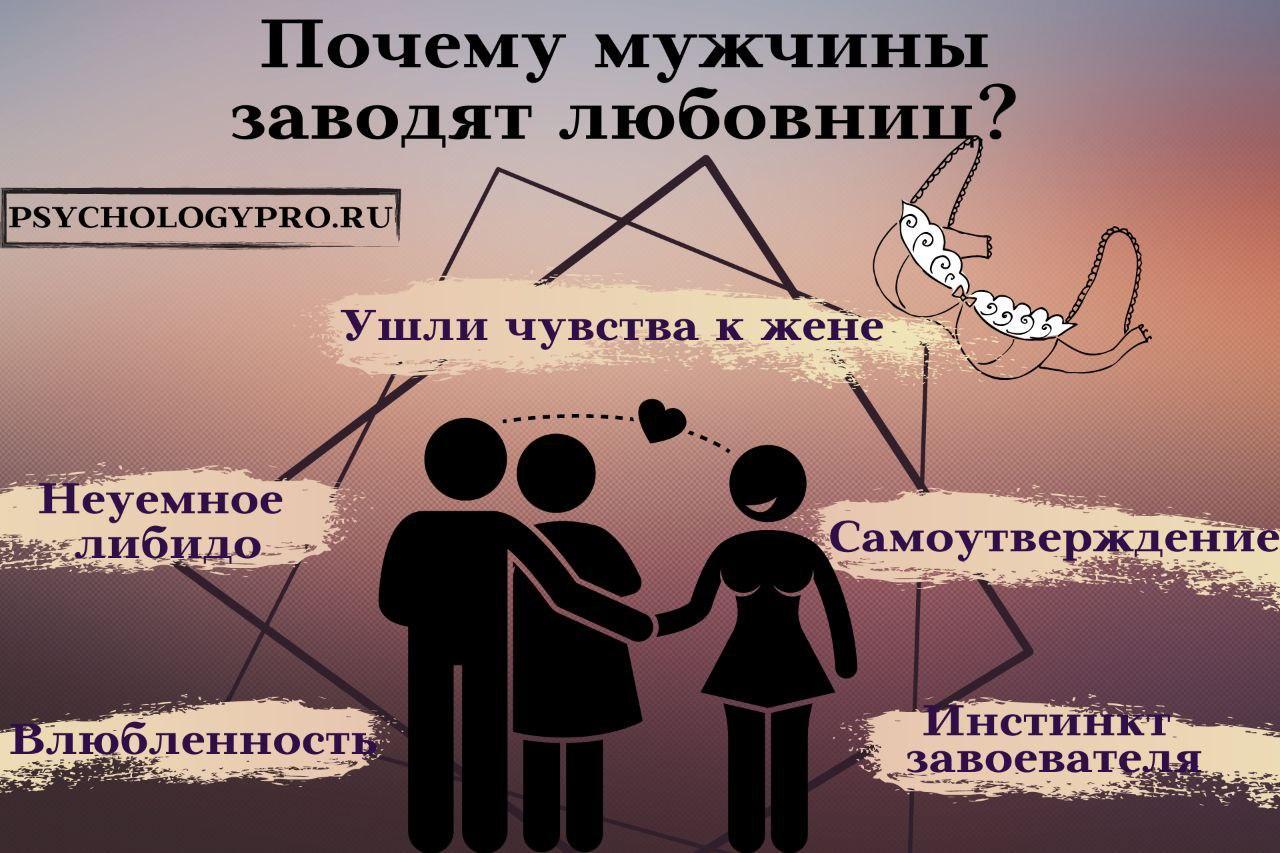 Инфографик Почему мужчина заводит любовницу