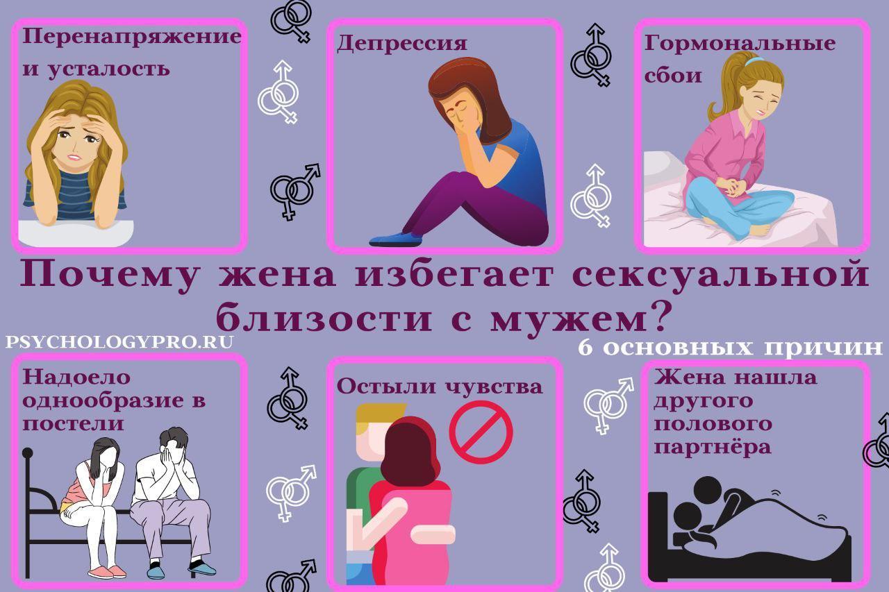 инфографик Почему жена избегает близости