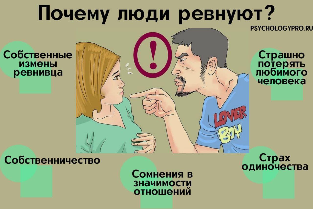 Инфографик Почему люди ревнуют