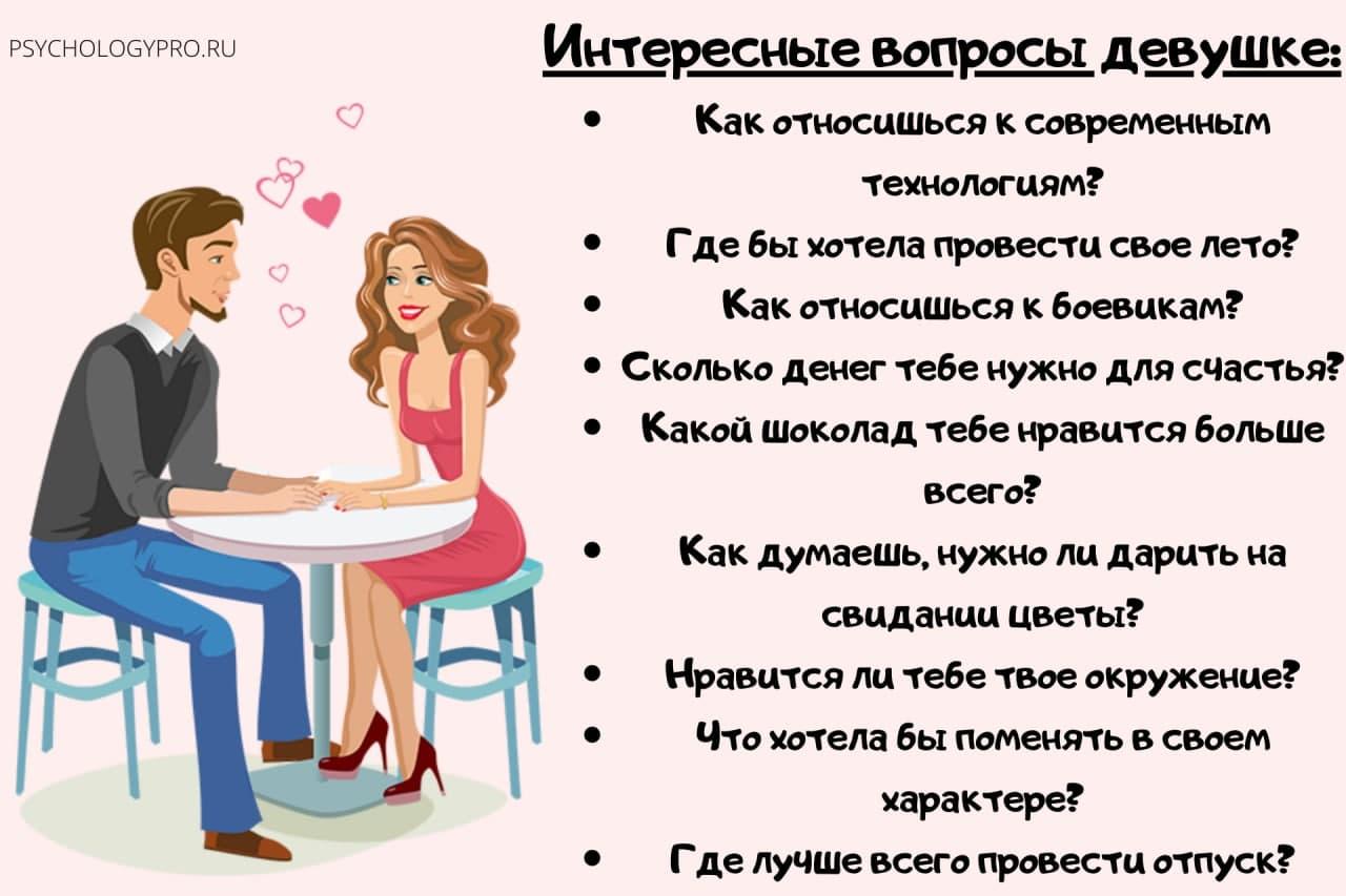 Инфографик вопросы девушке