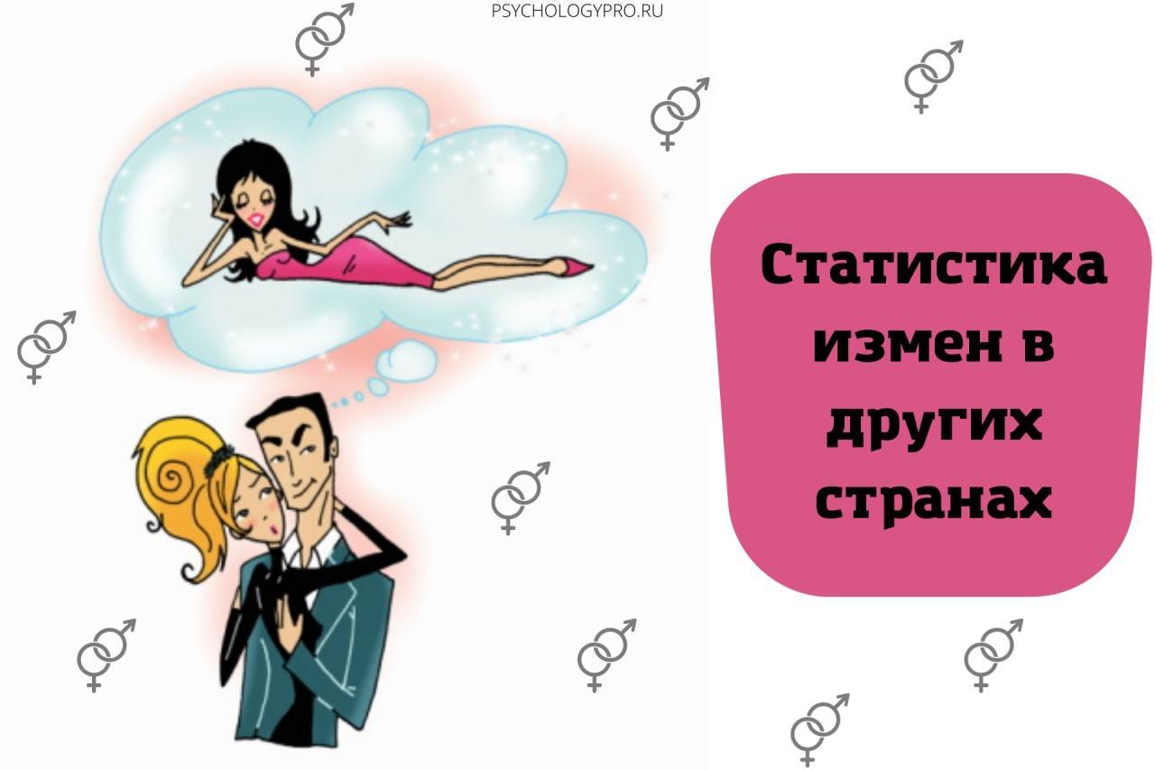 Статистика измен среди мужчин и женщин в России и других странах