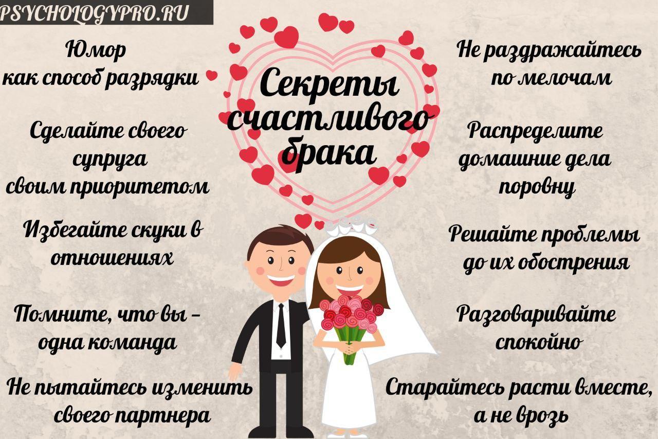 Инфографик секреты счастливой жизни