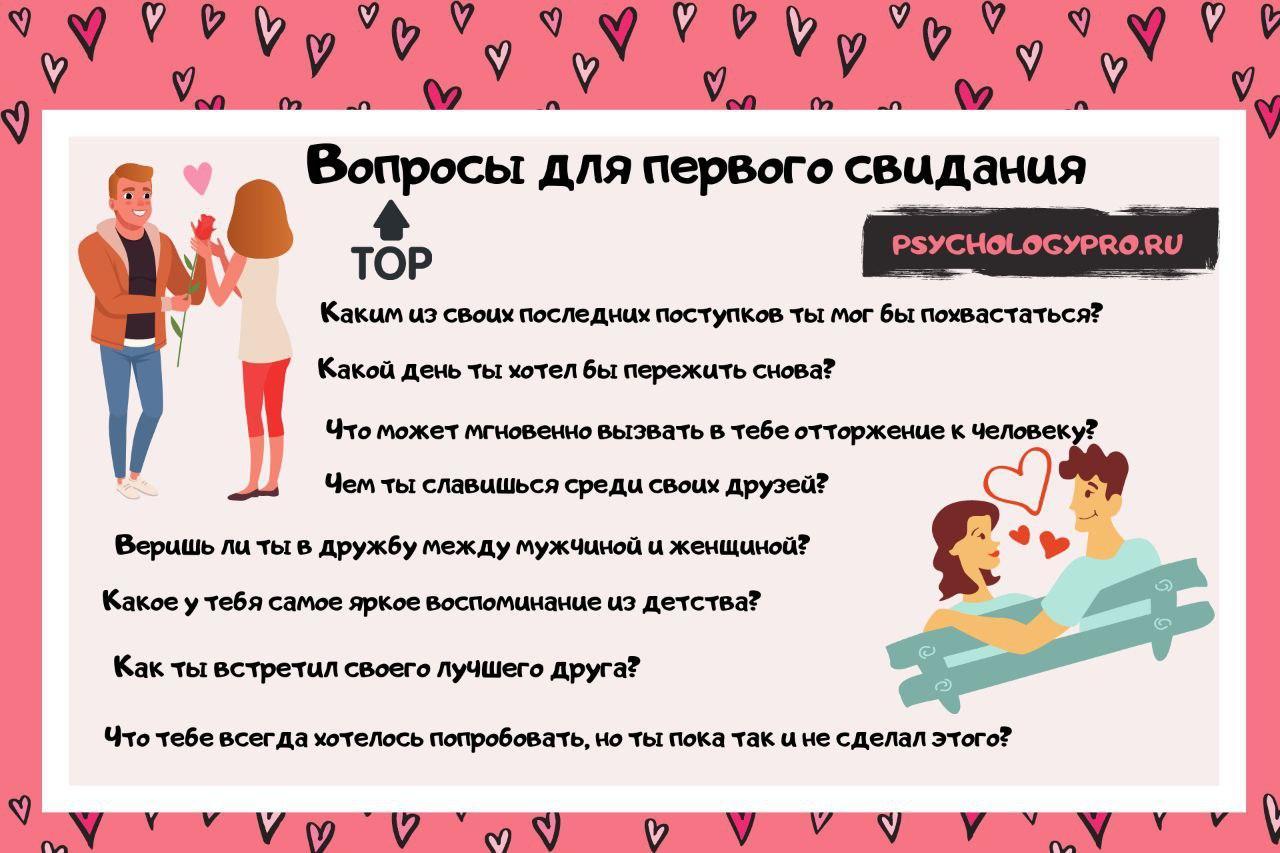 инфографик Вопросы для первого свидания