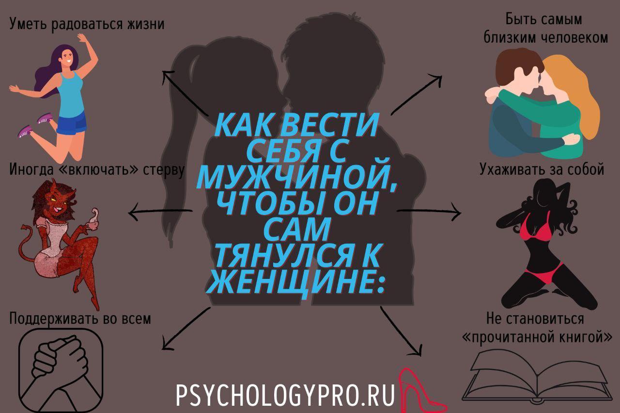 инфографик Как вести себя с мужчиной
