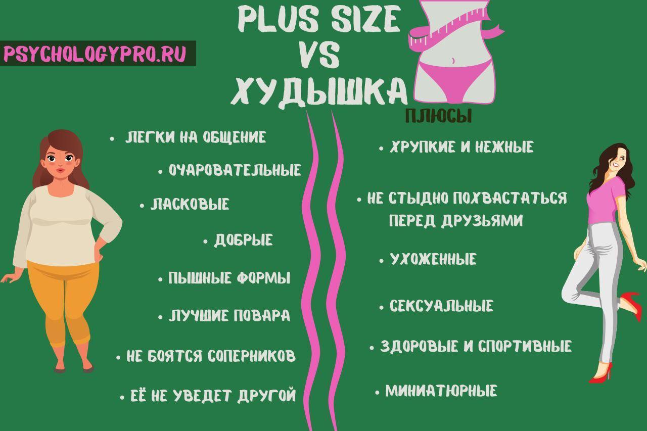 инфографик нравятся ли плюсы полных девушек