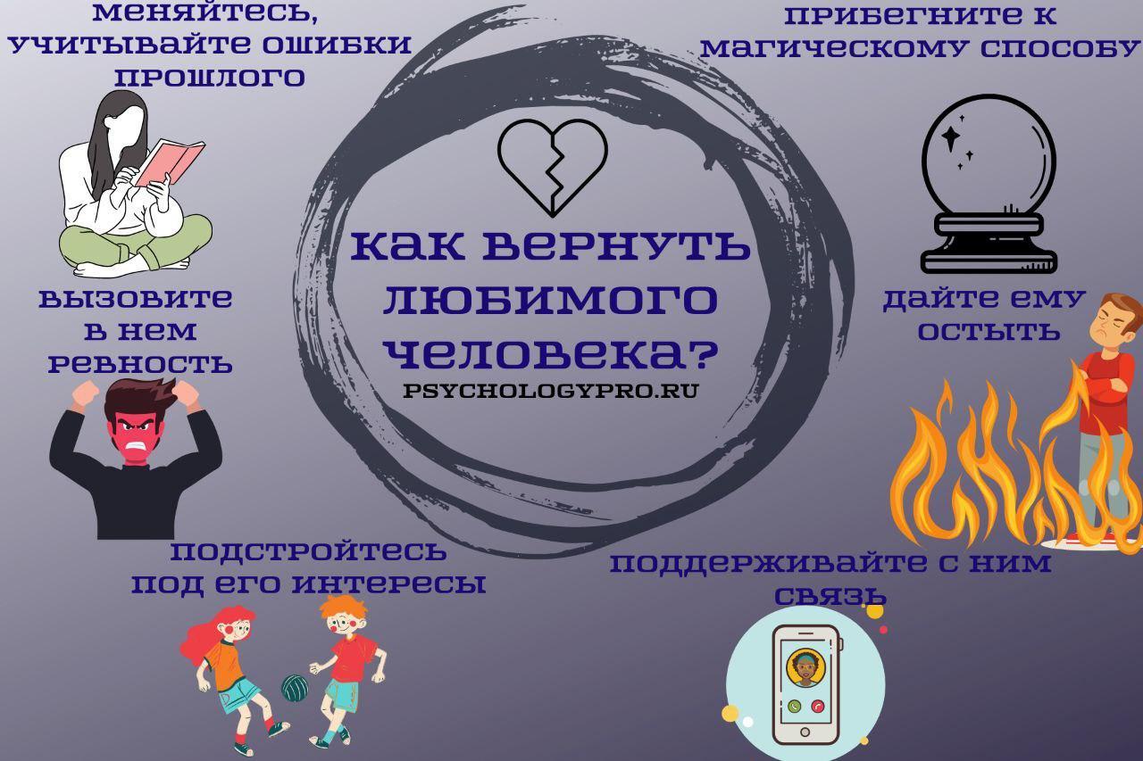 инфографик Как вернуть любимого