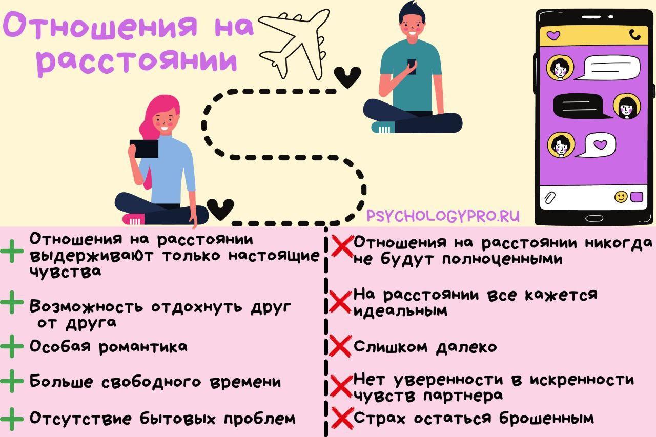 инфографик Отношения на расстоянии
