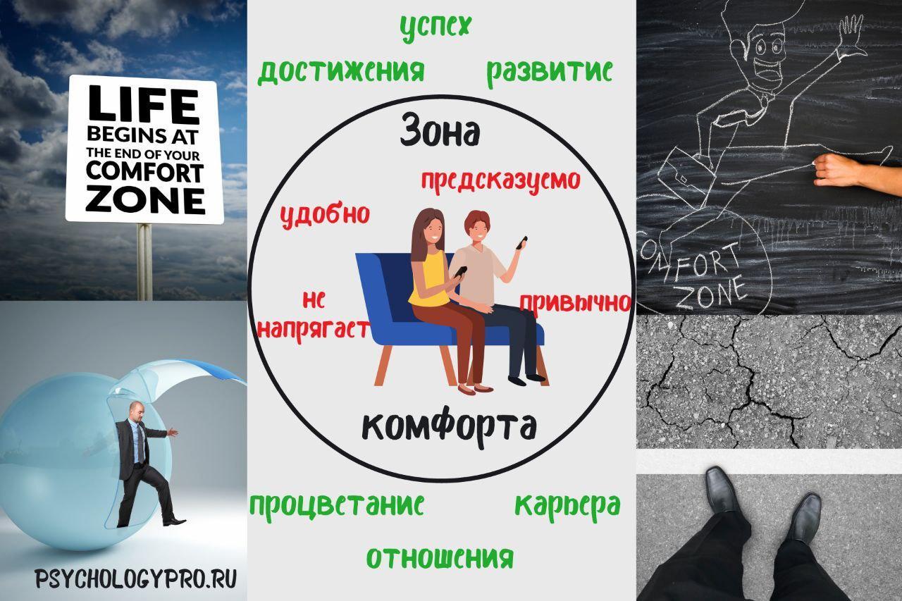инфографик Зона комфорта