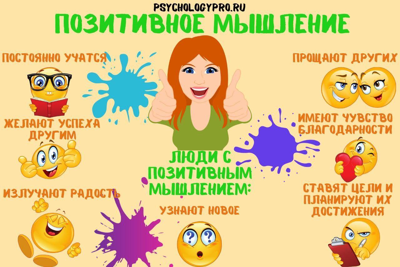 инфографик Позитивное мыщление