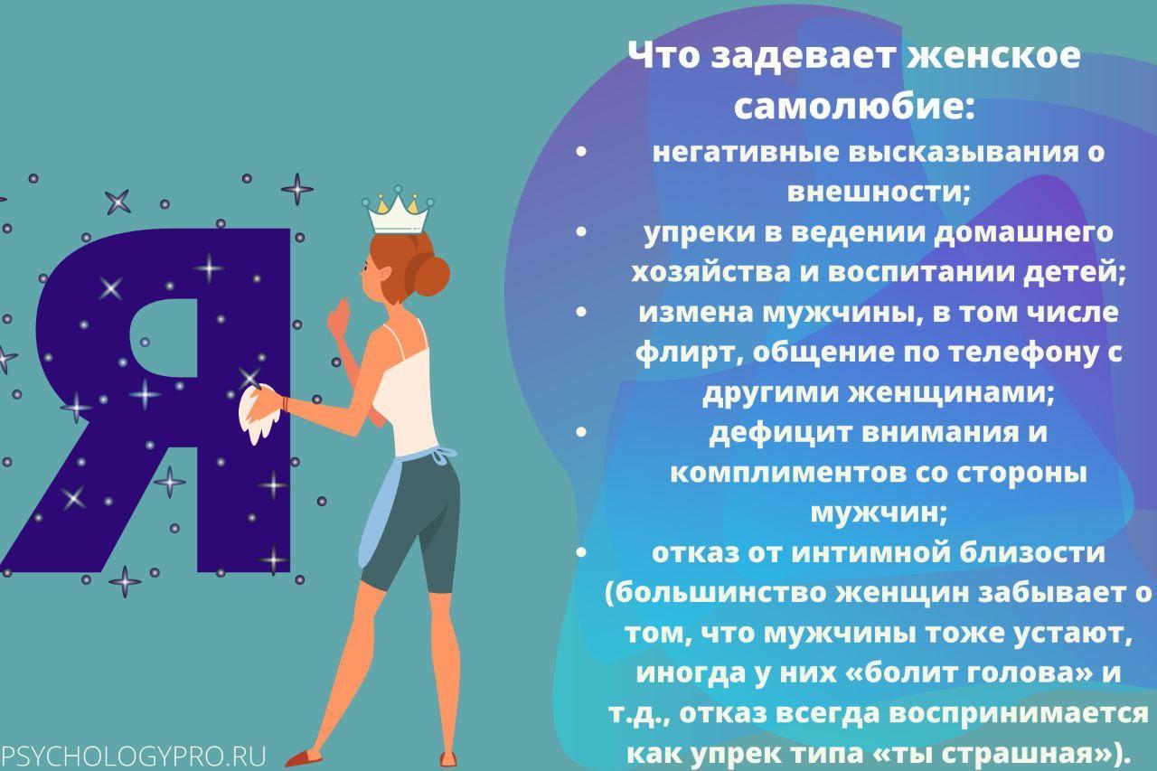 инфографик Женское самолюбие