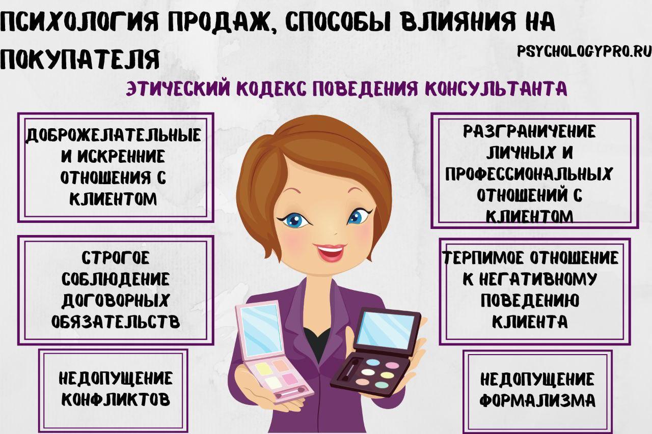 инфографик Этический кодекс продаж