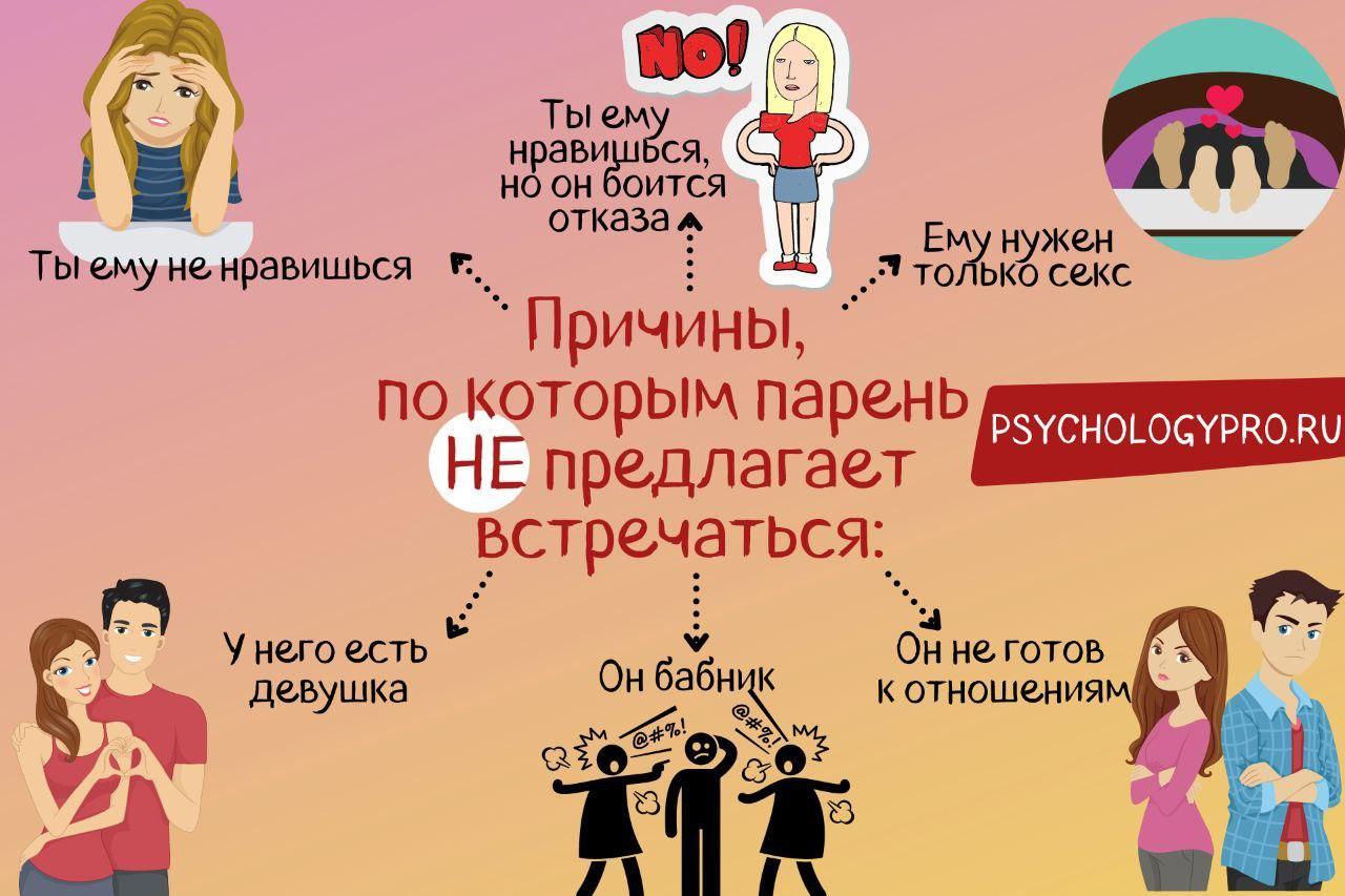 инфографик Причины по которым парень не предлагает встречаться