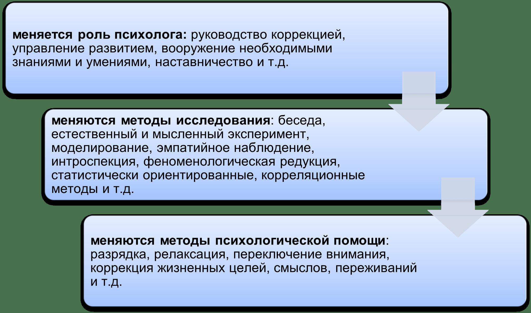 парадигма инфографик