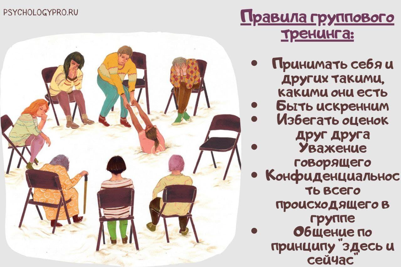 Правила группового тренинга