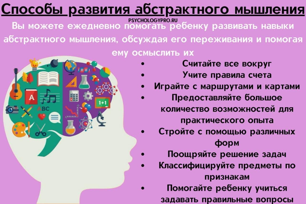 Инфографик абстрактное мышление