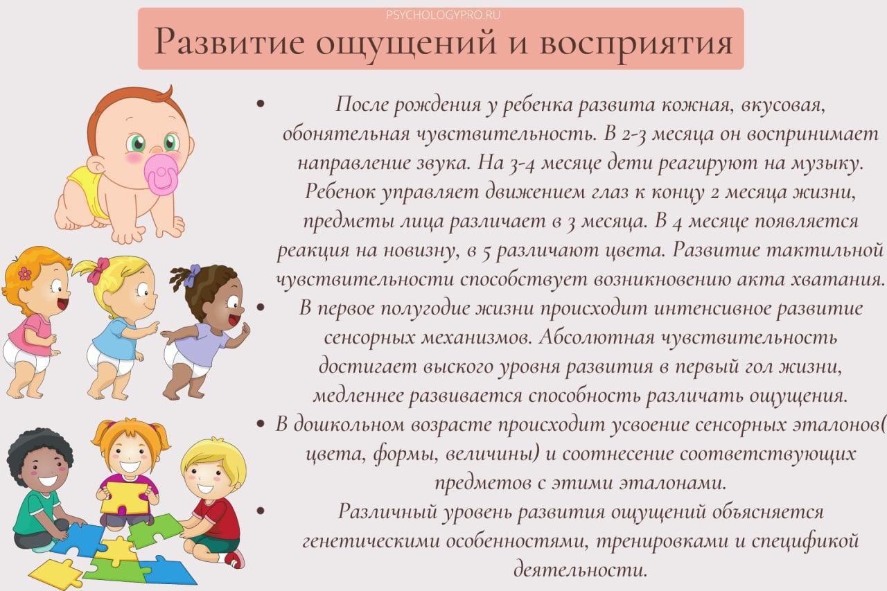 возрастная психология детства