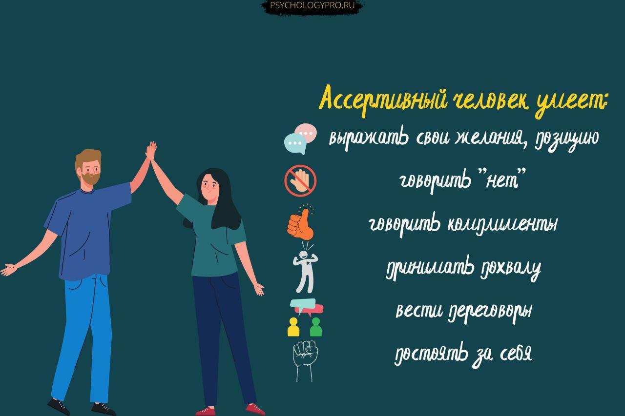 Ассертивность – формула успеха и гармонии с собой