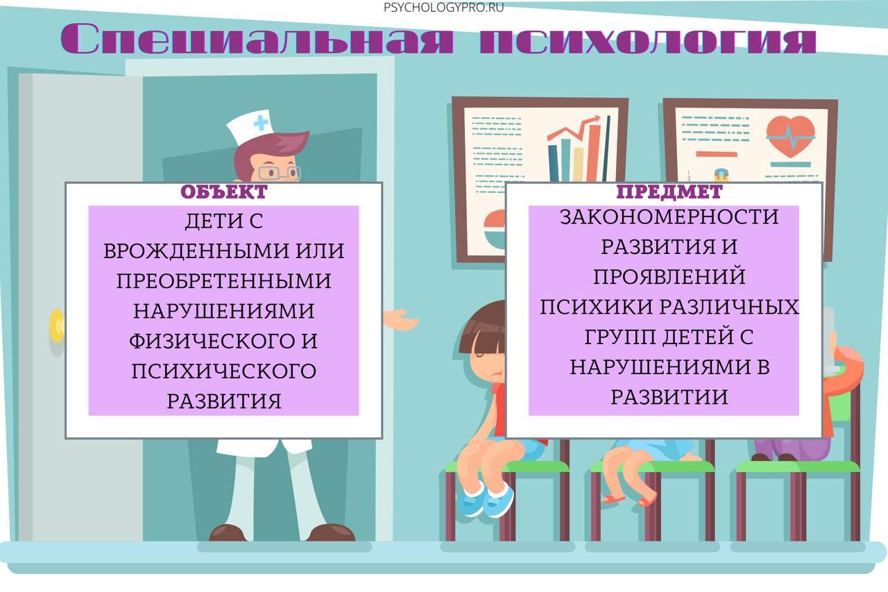 специальная психология исследует
