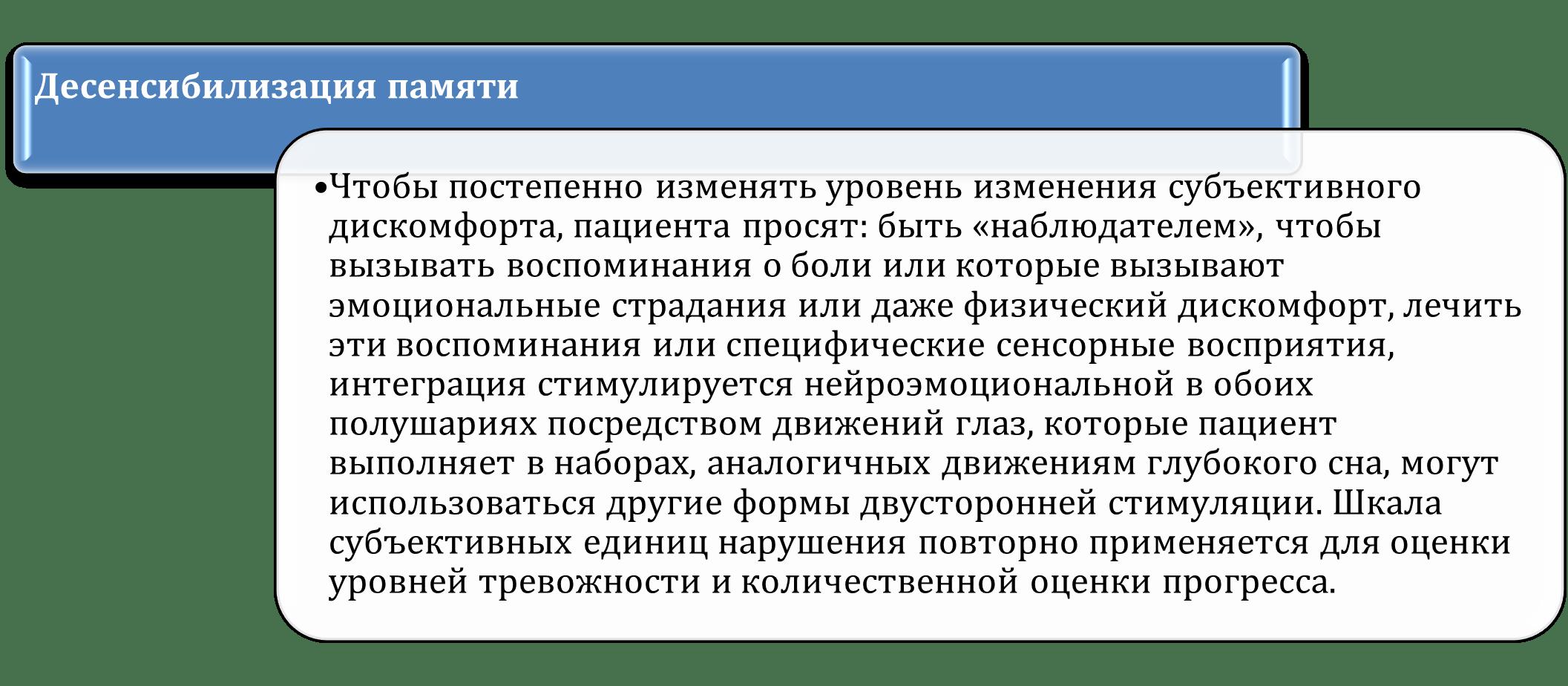 ДПДГ метод